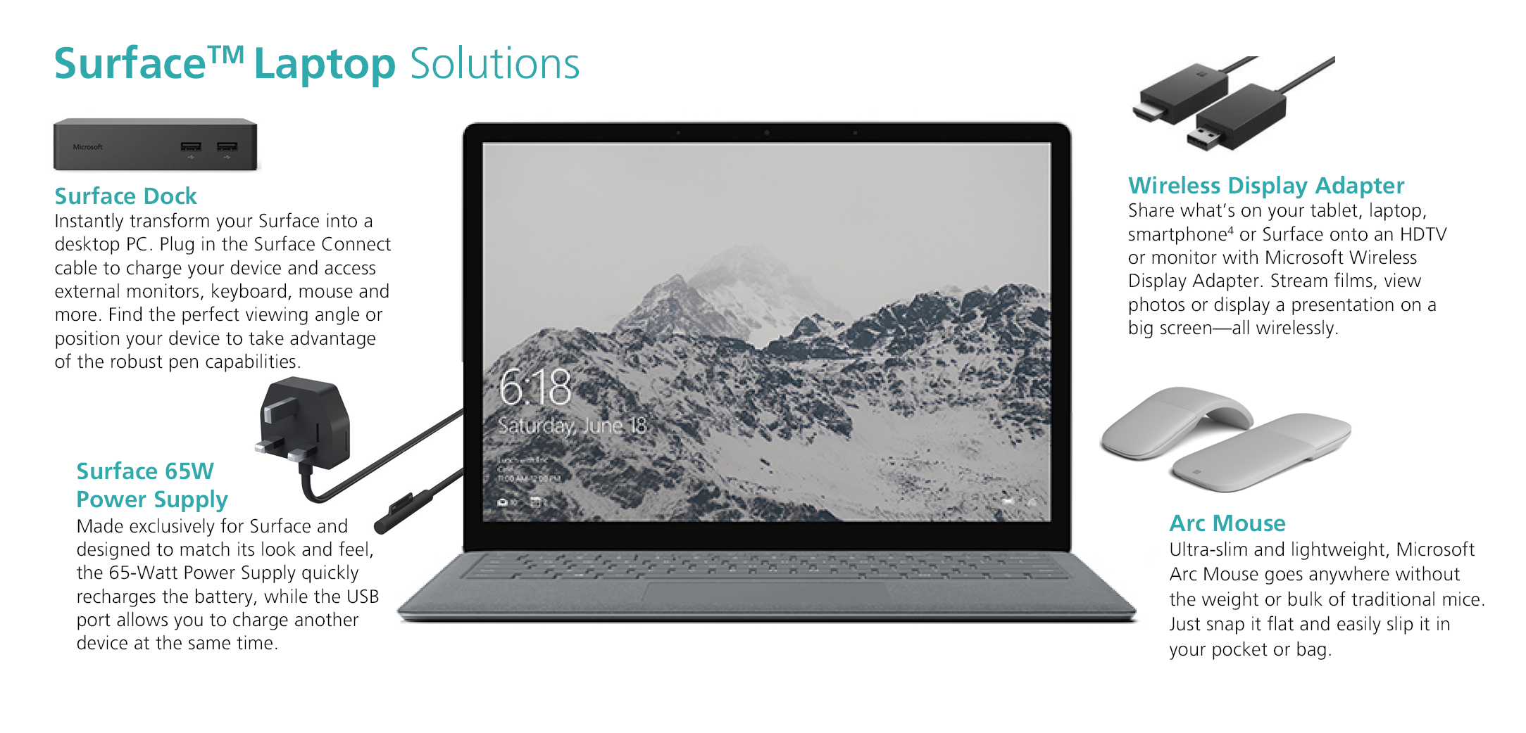 HDTV Microsoft Wireless Display Adapter For Win8 10 Surface Pro Laptop ASS